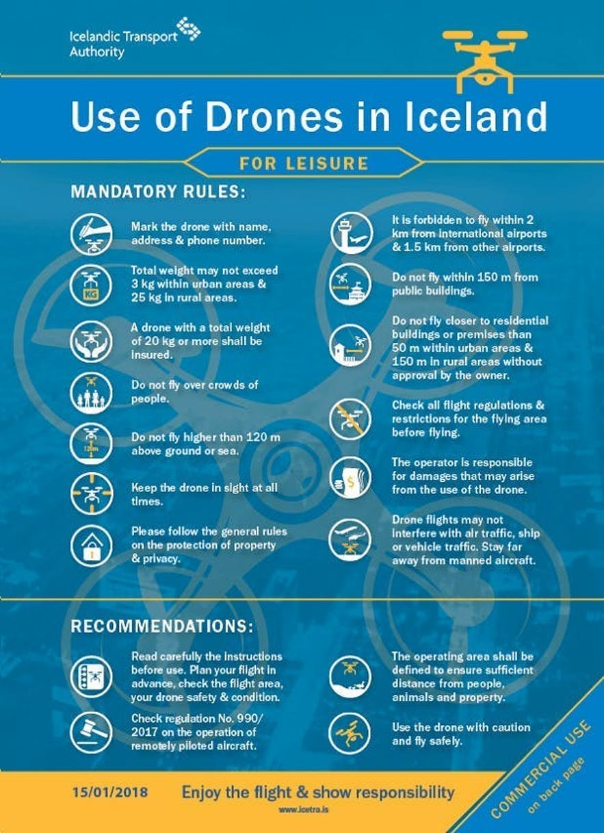 Using drones in Iceland